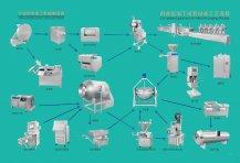 食pin机械夹层guo设备 夹层guo用途